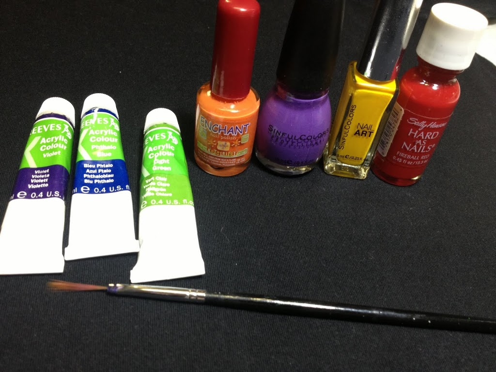 Paints and polishes used